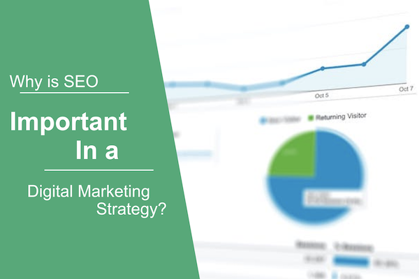 Why is SEO important in a digital marketing strategy?
